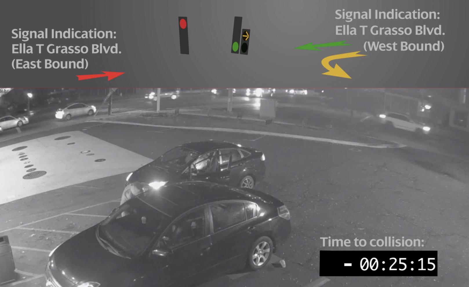 Traffic Lights Evidence Presentation